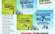 Bayramiç'te Hareketlilik Haftası etkinlikleri başlıyor